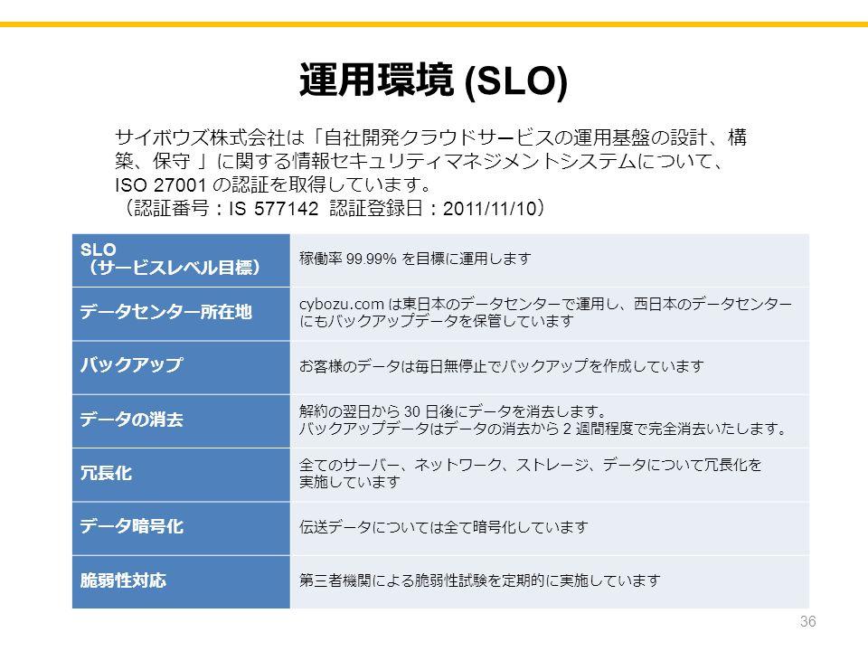 運用環境 (SLO) サイボウズ株式会社は「自社開発クラウドサービスの運用基盤の設計、構 築、保守 」に関する情報セキュリティマネジメントシステムについて、 ISO 27001 の認証を取得しています。 (認証番号: IS 577142 認証登録日: 2011/11/10 ) SLO (サービスレベル目標) 稼働率 99.99 % を目標に運用します データセンター所在地 cybozu.com は東日本のデータセンターで運用し、西日本のデータセンター にもバックアップデータを保管しています バックアップ お客様のデータは毎日無停止でバックアップを作成しています データの消去 解約の翌日から 30 日後にデータを消去します。 バックアップデータはデータの消去から 2 週間程度で完全消去いたします。 冗長化 全てのサーバー、ネットワーク、ストレージ、データについて冗長化を 実施しています データ暗号化 伝送データについては全て暗号化しています 脆弱性対応 第三者機関による脆弱性試験を定期的に実施しています 36