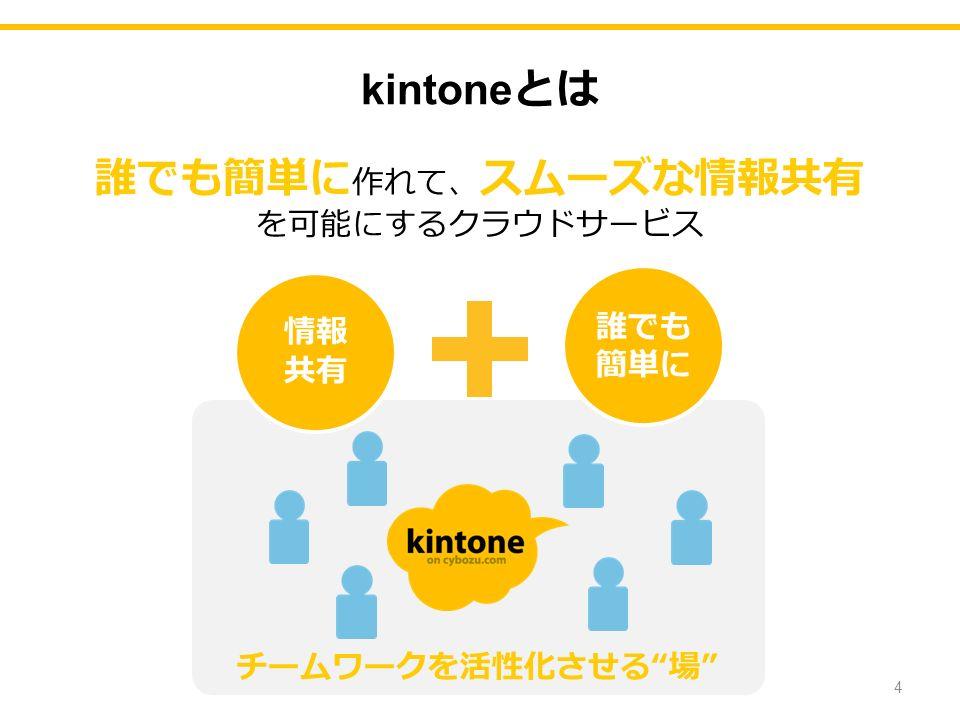 4 情報 共有 誰でも 簡単に 誰でも簡単に 作れて、 スムーズな情報共有 を可能にするクラウドサービス チームワークを活性化させる 場