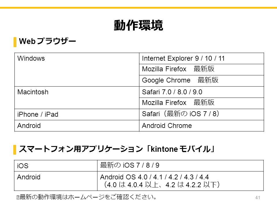 動作環境 WindowsInternet Explorer 9 / 10 / 11 Mozilla Firefox 最新版 Google Chrome 最新版 MacintoshSafari 7.0 / 8.0 / 9.0 Mozilla Firefox 最新版 iPhone / iPad Safari (最新の iOS 7 / 8 ) AndroidAndroid Chrome iOS 最新の iOS 7 / 8 / 9 AndroidAndroid OS 4.0 / 4.1 / 4.2 / 4.3 / 4.4 ( 4.0 は 4.0.4 以上、 4.2 は 4.2.2 以下) Web ブラウザー スマートフォン用アプリケーション「 kintone モバイル」 ※ 最新の動作環境はホームページをご確認ください。 41