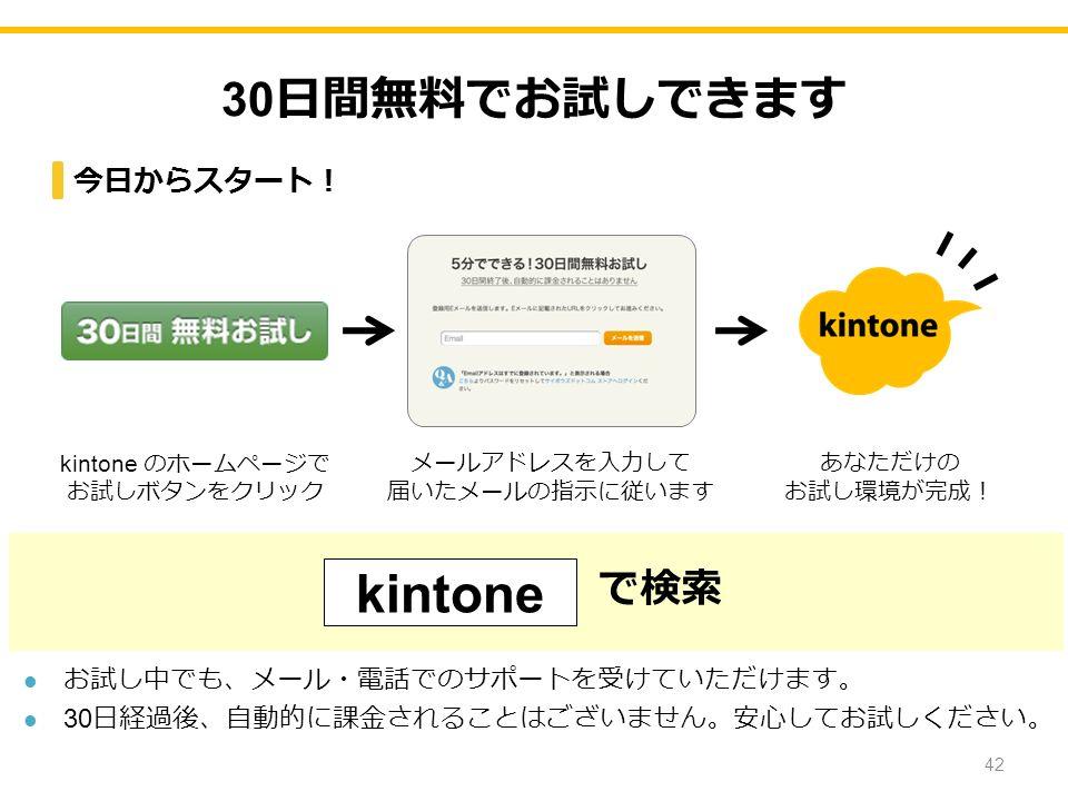 で検索 30 日間無料でお試しできます kintone メールアドレスを入力して 届いたメールの指示に従います お試し中でも、メール・電話でのサポートを受けていただけます。 30 日経過後、自動的に課金されることはございません。安心してお試しください。 今日からスタート! kintone のホームページで お試しボタンをクリック あなただけの お試し環境が完成! 42