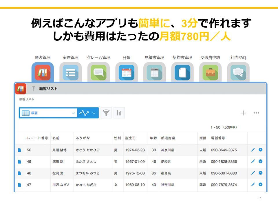 例えばこんなアプリも簡単に、 3 分で作れます しかも費用はたったの月額 780 円/人 7
