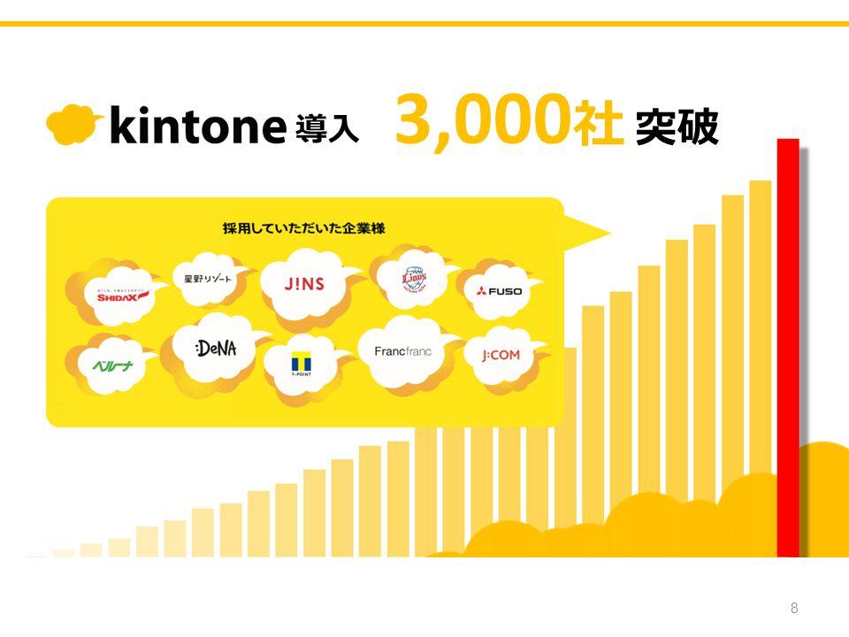 8 3,000 社 突破 導入