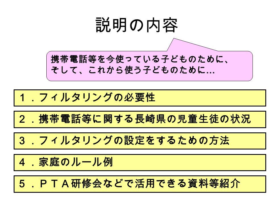 説明の内容 1.フィルタリングの必要性 2.携帯電話等に関する長崎県の児童生徒の状況 3.フィルタリングの設定をするための方法 4.家庭のルール例 5.PTA研修会などで活用できる資料等紹介 携帯電話等を今使っている子どものために、 そして、これから使う子どものために …