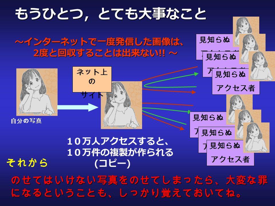 もうひとつ,とても大事なこと ~インターネットで一度発信した画像は、 2 度と回収することは出来ない !.