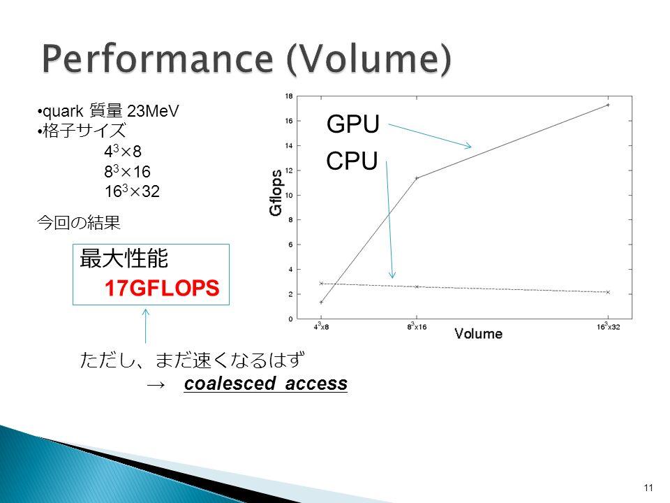 11 CPU GPU quark 質量 23MeV 格子サイズ 4 3 ×8 8 3 ×16 16 3 ×32 最大性能 17GFLOPS 今回の結果 ただし、まだ速くなるはず → coalesced access
