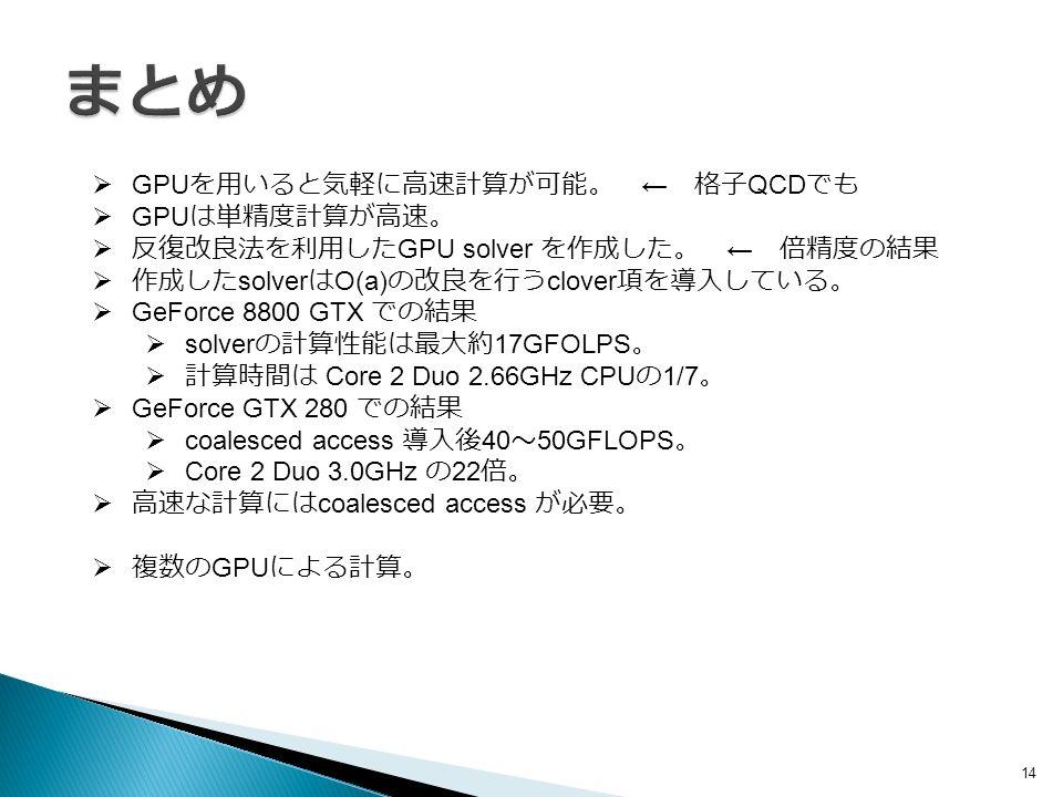 14  GPU を用いると気軽に高速計算が可能。 ← 格子 QCD でも  GPU は単精度計算が高速。  反復改良法を利用した GPU solver を作成した。 ← 倍精度の結果  作成した solver は O(a) の改良を行う clover 項を導入している。  GeForce 8800 GTX での結果  solver の計算性能は最大約 17GFOLPS 。  計算時間は Core 2 Duo 2.66GHz CPU の 1/7 。  GeForce GTX 280 での結果  coalesced access 導入後 40 ~ 50GFLOPS 。  Core 2 Duo 3.0GHz の 22 倍。  高速な計算には coalesced access が必要。  複数の GPU による計算。