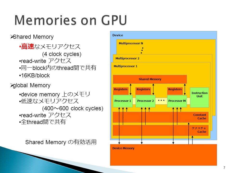 7  Shared Memory  global Memory 高速 なメモリアクセス (4 clock cycles) read-write アクセス 同一 block 内の thread 間で共有 16KB/block device memory 上のメモリ 低速なメモリアクセス (400 ~ 600 clock cycles) read-write アクセス 全 thread 間で共有 Shared Memory の有効活用