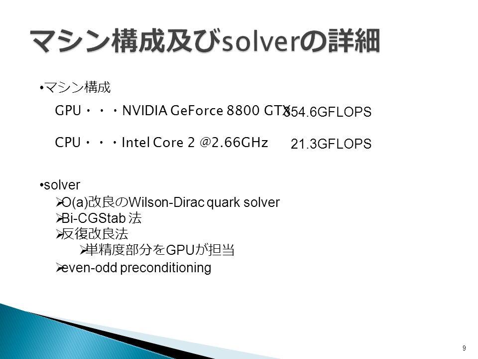 9 GPU ・・・ NVIDIA GeForce 8800 GTX CPU ・・・ Intel Core 2 @2.66GHz 354.6GFLOPS 21.3GFLOPS  O(a) 改良の Wilson-Dirac quark solver  Bi-CGStab 法  反復改良法  単精度部分を GPU が担当  even-odd preconditioning マシン構成 solver