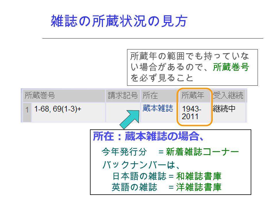 雑誌の所蔵状況の見方 所在:蔵本雑誌の場合、 今年発行分 =新着雑誌コーナー バックナンバーは、 日本語の雑誌=和雑誌書庫 英語の雑誌 =洋雑誌書庫 所蔵年の範囲でも持っていな い場合があるので、所蔵巻号 を必ず見ること