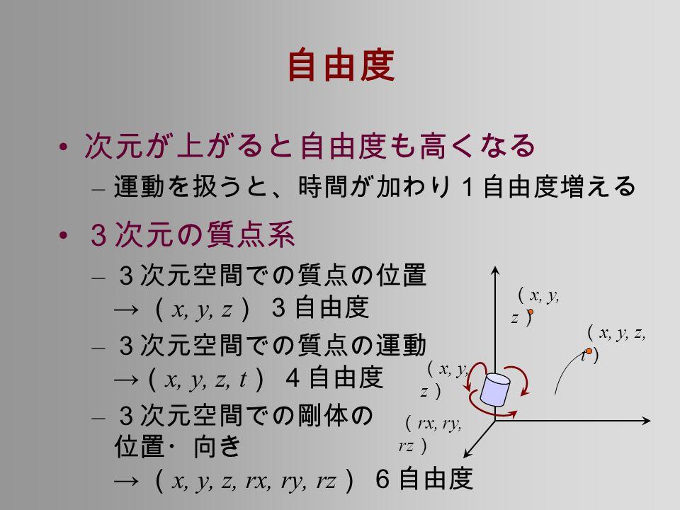 自由度 次元が上がると自由度も高くなる – 運動を扱うと、時間が加わり1自由度増える 3次元の質点系 – 3次元空間での質点の位置 → ( x, y, z ) 3自由度 – 3次元空間での質点の運動 → ( x, y, z, t ) 4自由度 – 3次元空間での剛体の 位置・向き → ( x, y, z, rx, ry, rz ) 6自由度 ( x, y, z ) ( x, y, z, t ) ( rx, ry, rz ) ( x, y, z )