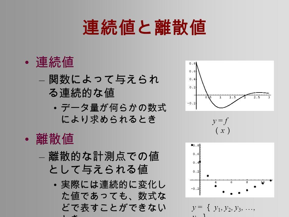 連続値と離散値 連続値 – 関数によって与えられ る連続的な値 データ量が何らかの数式 により求められるとき 離散値 – 離散的な計測点での値 として与えられる値 実際には連続的に変化し た値であっても、数式な どで表すことができない とき y = f ( x ) y = { y 1, y 2, y 3, …, y n }