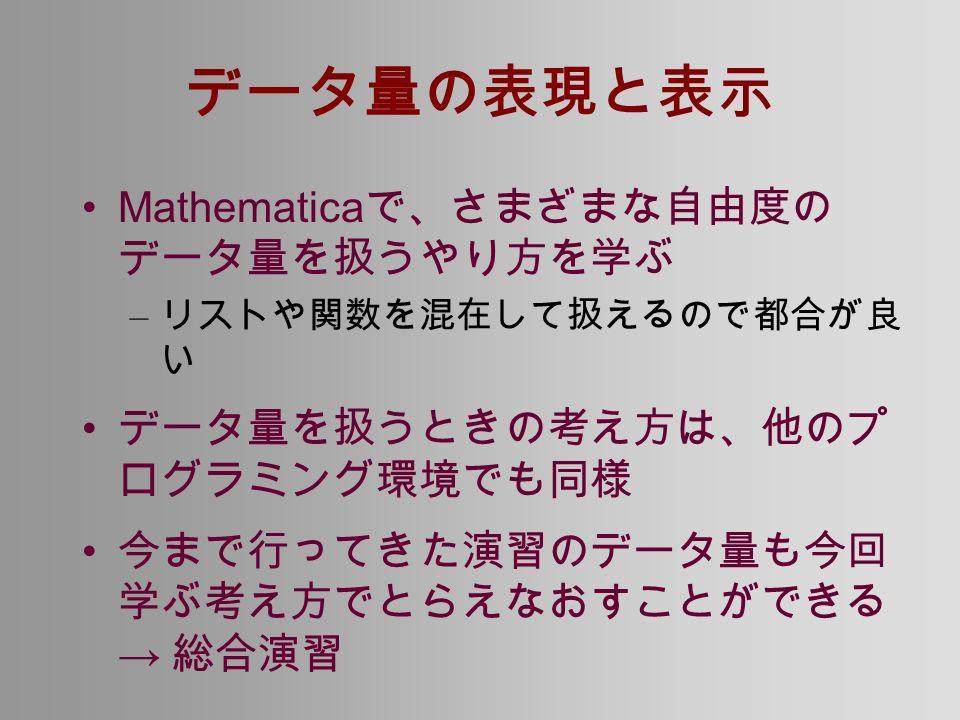 データ量の表現と表示 Mathematica で、さまざまな自由度の データ量を扱うやり方を学ぶ – リストや関数を混在して扱えるので都合が良 い データ量を扱うときの考え方は、他のプ ログラミング環境でも同様 今まで行ってきた演習のデータ量も今回 学ぶ考え方でとらえなおすことができる → 総合演習