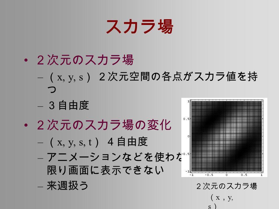 スカラ場 2次元のスカラ場 – ( x, y, s ) 2次元空間の各点がスカラ値を持 つ – 3自由度 2次元のスカラ場の変化 – ( x, y, s, t ) 4自由度 – アニメーションなどを使わない 限り画面に表示できない – 来週扱う 2次元のスカラ場 ( x , y, s )