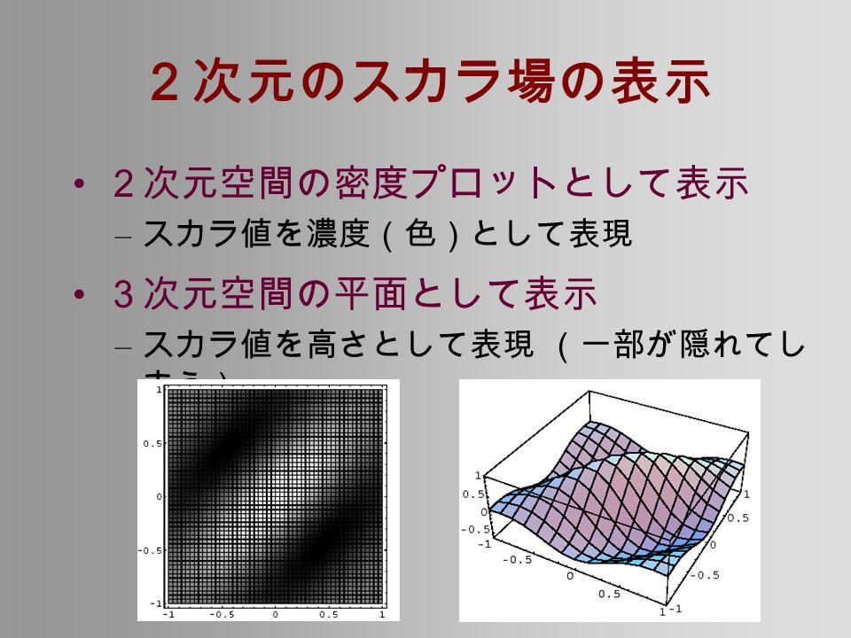 2次元のスカラ場の表示 2次元空間の密度プロットとして表示 – スカラ値を濃度(色)として表現 3次元空間の平面として表示 – スカラ値を高さとして表現 (一部が隠れてし まう)