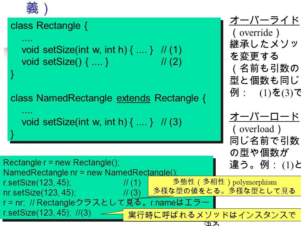 メソッドのオーバーライド(上書き定 義) class Rectangle {.... void setSize(int w, int h) {....