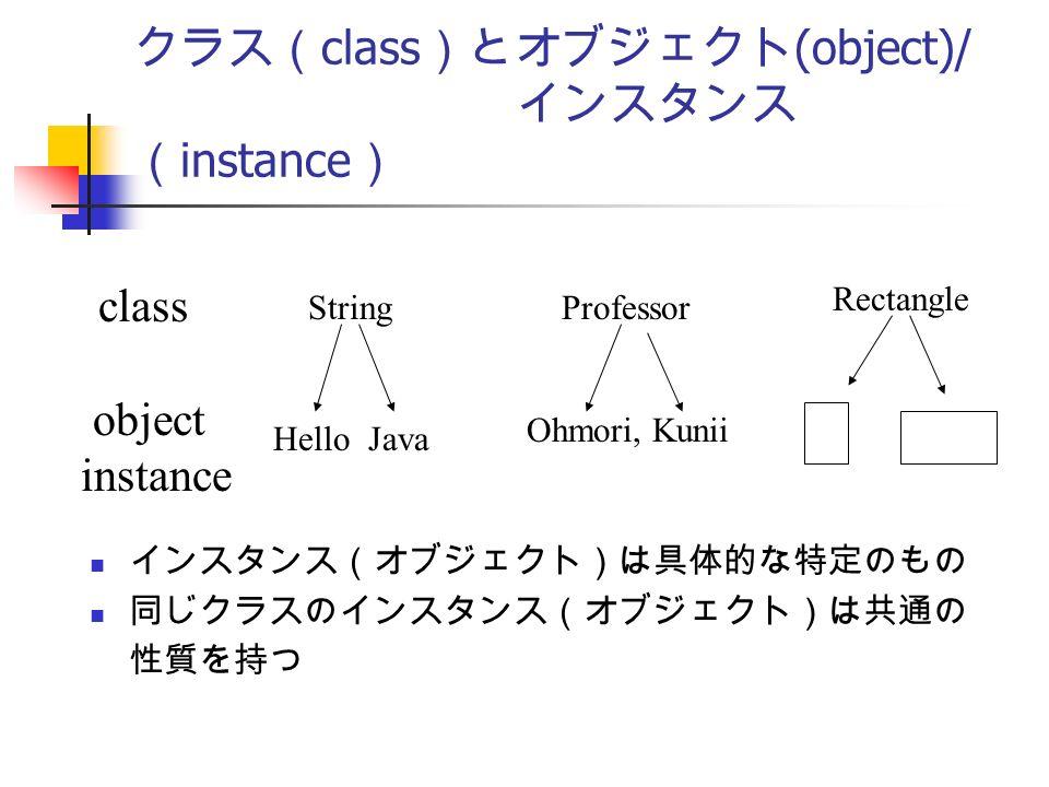 クラス( class )とオブジェクト (object)/ インスタンス ( instance ) インスタンス(オブジェクト)は具体的な特定のもの 同じクラスのインスタンス(オブジェクト)は共通の 性質を持つ class object instance StringProfessor Hello Java Ohmori, Kunii Rectangle