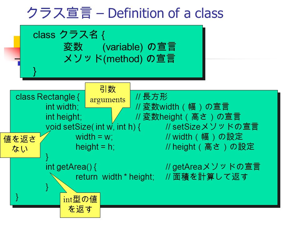 class クラス名 { 変数 (variable) の宣言 メソッド (method) の宣言 } class Rectangle {// 長方形 int width;// 変数 width (幅)の宣言 int height;// 変数 height (高さ)の宣言 void setSize( int w, int h) {// setSize メソッドの宣言 width = w;// width (幅)の設定 height = h; // height (高さ)の設定 } int getArea() {// getArea メソッドの宣言 return width * height;// 面積を計算して返す } 値を返さ ない int 型の値 を返す 引数 arguments クラス宣言 – Definition of a class