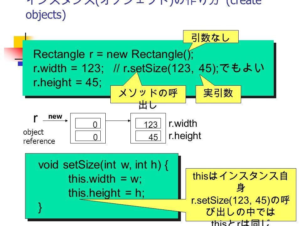 インスタンス ( オブジェクト ) の作り方 (create objects) Rectangle r = new Rectangle(); r.width = 123; // r.setSize(123, 45); でもよい r.height = 45; r r.width r.height 123 45 void setSize(int w, int h) { this.width = w; this.height = h; } this はインスタンス自 身 r.setSize(123, 45) の呼 び出しの中では this と r は同じ メソッドの呼 出し 実引数 0 0 object reference new 引数なし