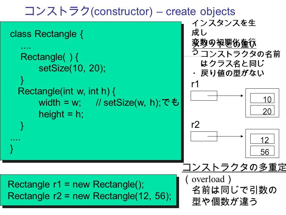 コンストラク (constructor) – create objects class Rectangle {....