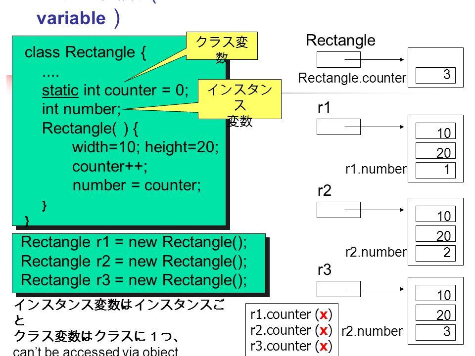 クラス変数( class variable / static variable ) class Rectangle {....
