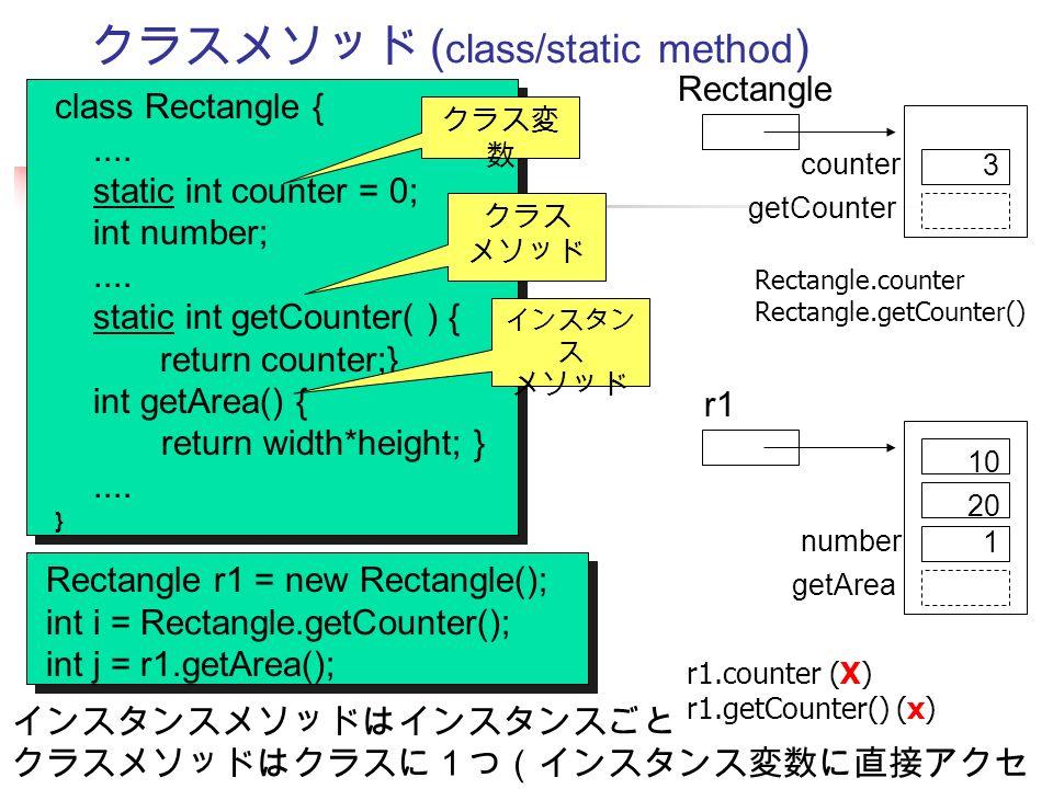 クラスメソッド ( class/static method ) class Rectangle {....