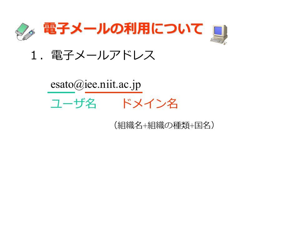 電子メールの利用について 1.電子メールアドレス esato@iee.niit.ac.jp ユーザ名 ドメイン名 (組織名 + 組織の種類 + 国名)