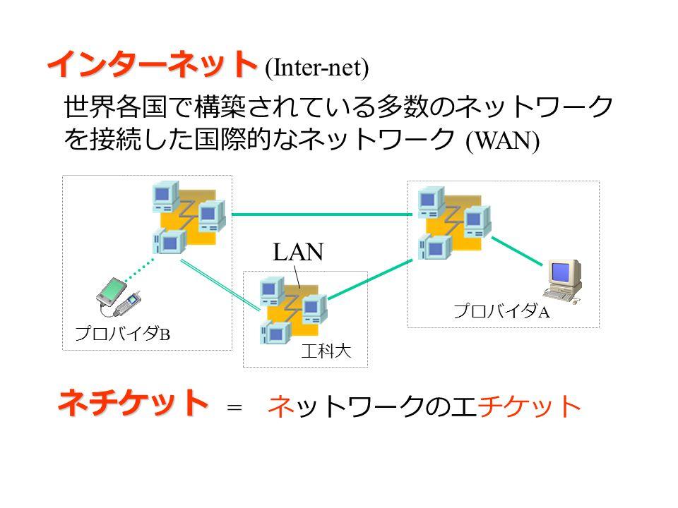 ネチケット = ネットワークのエチケット インターネット インターネット (Inter-net) 世界各国で構築されている多数のネットワーク を接続した国際的なネットワーク (WAN) 工科大 プロバイダ A プロバイダ B LAN