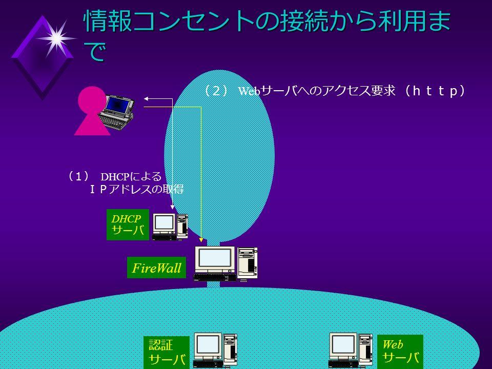 DHCP サーバ FireWall Web サーバ 認証 サーバ (1) DHCP による IPアドレスの取得 (2) Web サーバへのアクセス要求 (http) 情報コンセントの接続から利用ま で