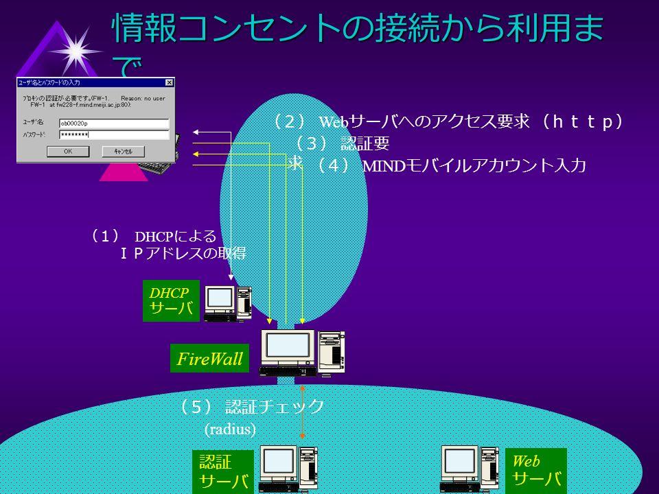 DHCP サーバ FireWall Web サーバ 認証 サーバ (1) DHCP による IPアドレスの取得 (2) Web サーバへのアクセス要求 (http) (3) 認証要 求 (4) MIND モバイルアカウント入力 (5) 認証チェック (radius) 情報コンセントの接続から利用ま で