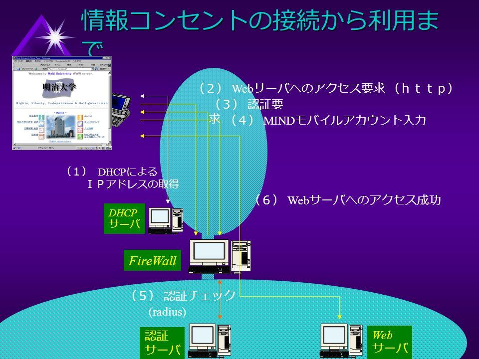 DHCP サーバ FireWall Web サーバ 認証 サーバ (1) DHCP による IPアドレスの取得 (2) Web サーバへのアクセス要求 (http) (3) 認証要 求 (4) MIND モバイルアカウント入力 (5) 認証チェック (radius) (6) Web サーバへのアクセス成功 情報コンセントの接続から利用ま で