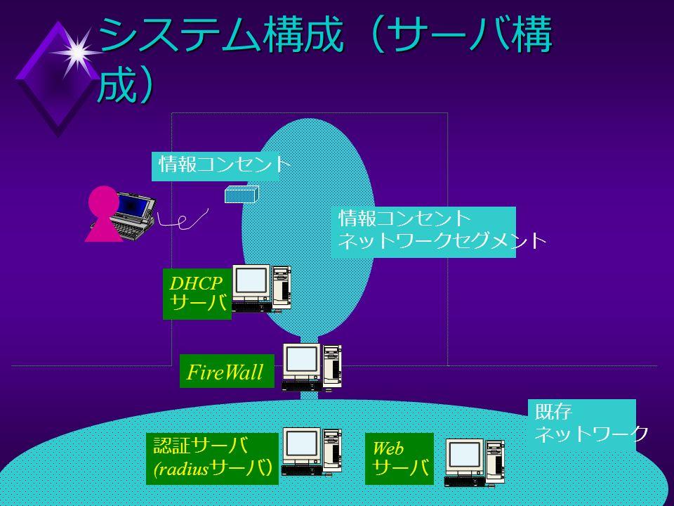システム構成(サーバ構 成) DHCP サーバ FireWall Web サーバ 認証サーバ (radius サーバ) 情報コンセント ネットワークセグメント 既存 ネットワーク