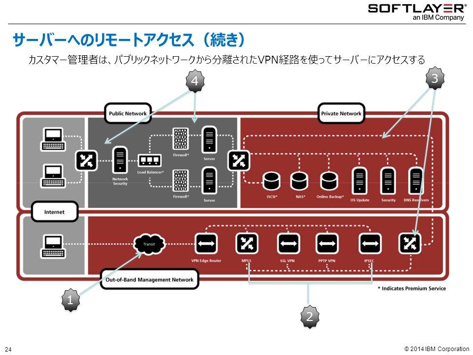 © 2014 IBM Corporation 1 1 2 2 3 3 4 4 カスタマー管理者は、パブリックネットワークから分離されたVPN経路を使ってサーバーにアクセスする 24 サーバーへのリモートアクセス(続き)