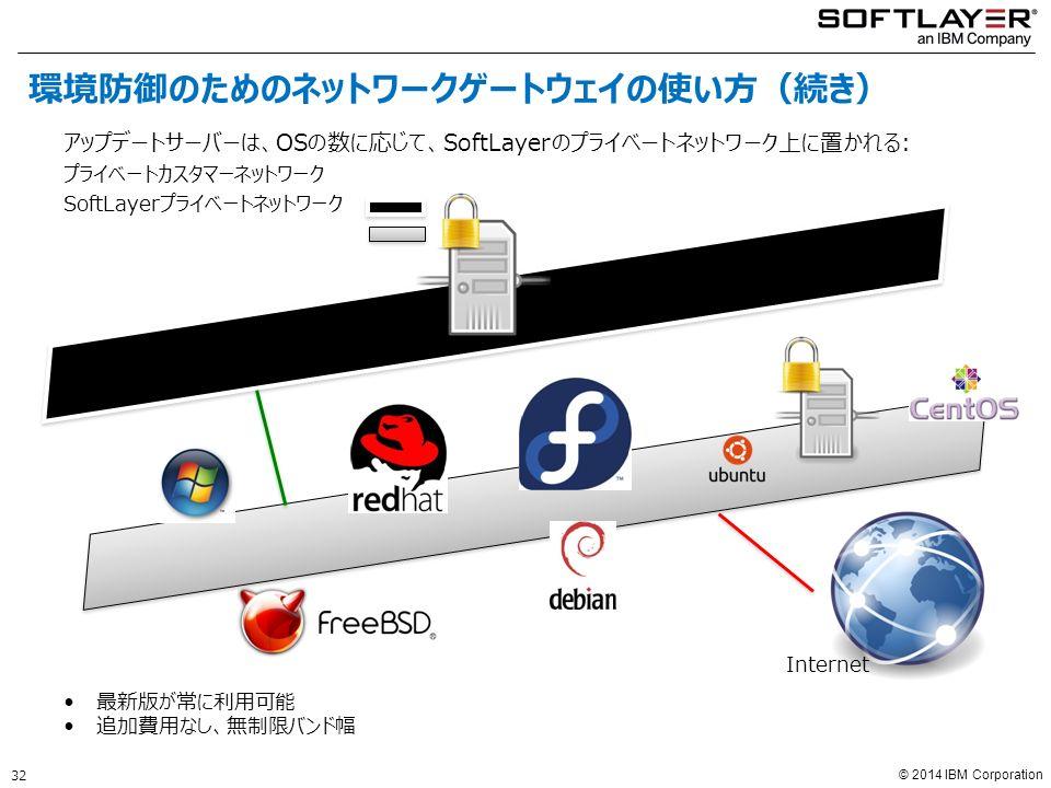 © 2014 IBM Corporation Internet 最新版が常に利用可能 追加費用なし、無制限バンド幅 32 アップデートサーバーは、OSの数に応じて、SoftLayerのプライベートネットワーク上に置かれる: プライベートカスタマーネットワーク SoftLayerプライベートネットワーク 環境防御のためのネットワークゲートウェイの使い方(続き)