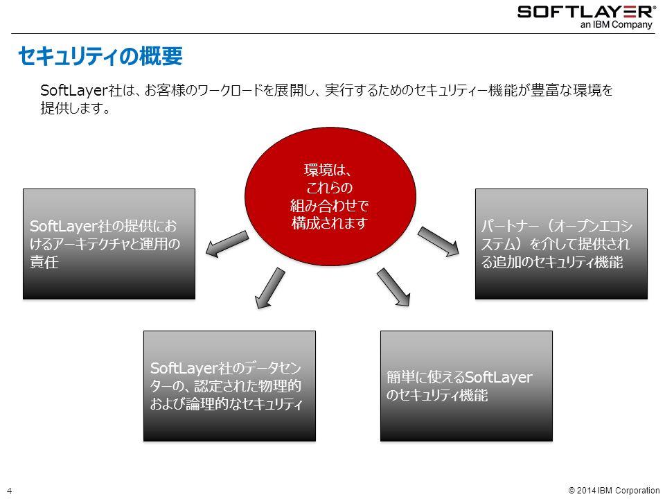 © 2014 IBM Corporation 環境は、 これらの 組み合わせで 構成されます 環境は、 これらの 組み合わせで 構成されます SoftLayer社の提供にお けるアーキテクチャと運用の 責任 SoftLayer社のデータセン ターの、認定された物理的 および論理的なセキュリティ 簡単に使えるSoftLayer のセキュリティ機能 パートナー(オープンエコシ ステム)を介して提供され る追加のセキュリティ機能 SoftLayer社は、お客様のワークロードを展開し、実行するためのセキュリティー機能が豊富な環境を 提供します。 4 セキュリティの概要