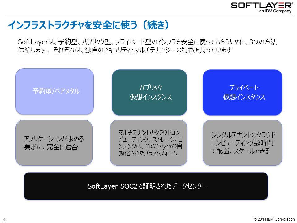© 2014 IBM Corporation 予約型/ベアメタル パブリック 仮想インスタンス パブリック 仮想インスタンス アプリケーションが求める 要求に、完全に適合 SoftLayer SOC2で証明されたデータセンター マルチテナントのクラウドコン ピューティング、ストレージ、コ ンテンツは、SoftLayerの自 動化されたプラットフォーム.