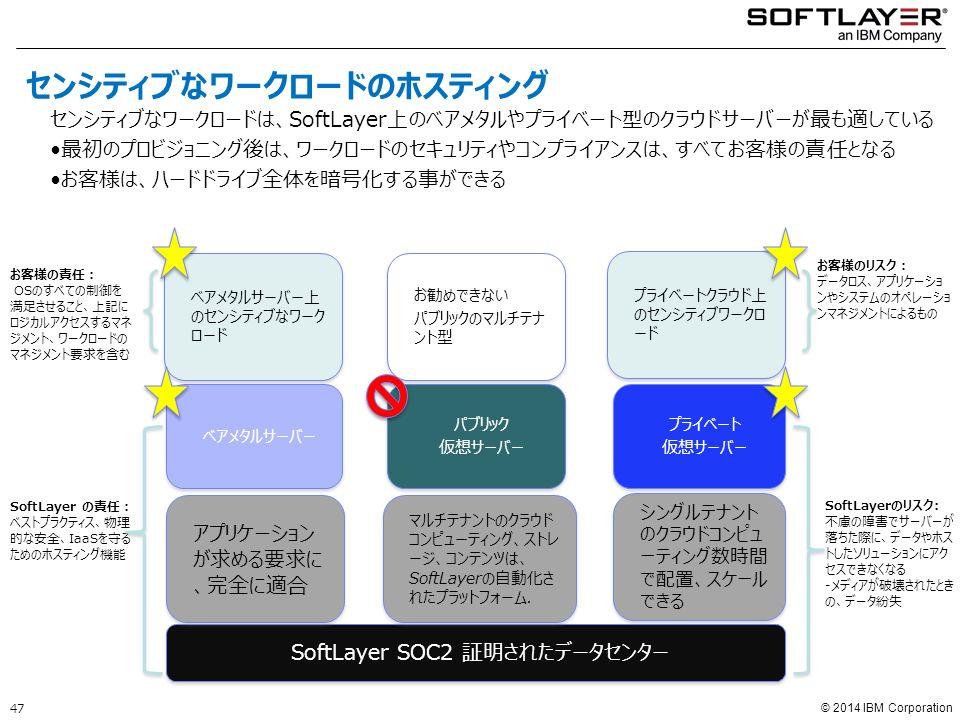 © 2014 IBM Corporation ベアメタルサーバー パブリック 仮想サーバー パブリック 仮想サーバー プライベートクラウド上 のセンシティブワークロ ード SoftLayer SOC2 証明されたデータセンター マルチテナントのクラウド コンピューティング、ストレ ージ、コンテンツは、 SoftLayerの自動化さ れたプラットフォーム.