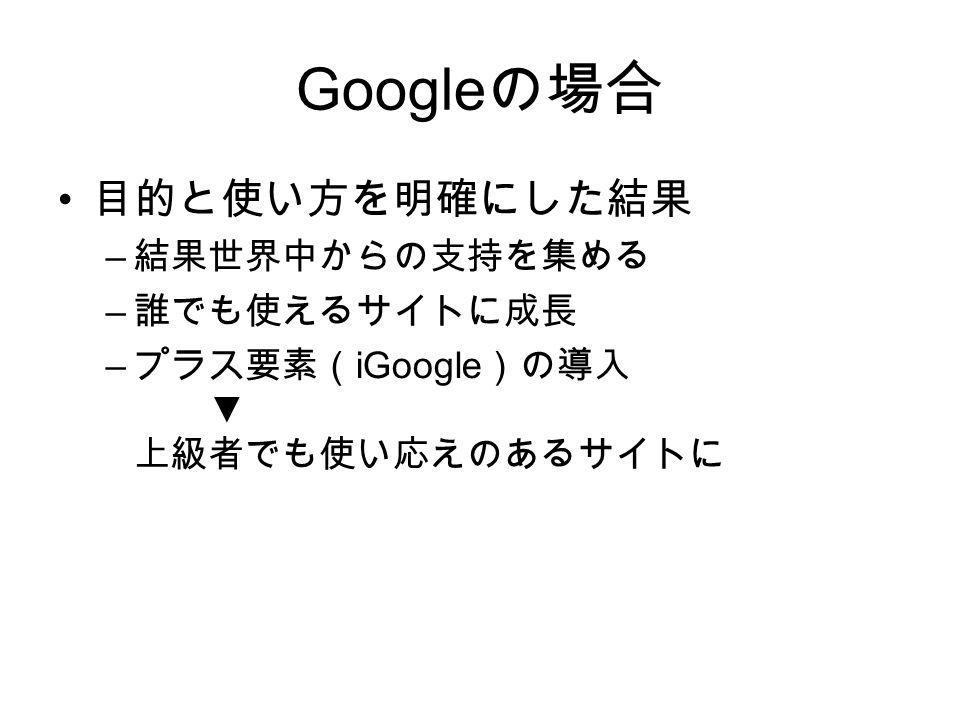 Google の場合 目的と使い方を明確にした結果 – 結果世界中からの支持を集める – 誰でも使えるサイトに成長 – プラス要素( iGoogle )の導入 ▼ 上級者でも使い応えのあるサイトに