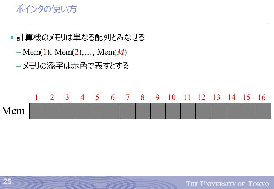 25 T HE U NIVERSITY OF T OKYO ポインタの使い方  計算機のメモリは単なる配列とみなせる – Mem(1), Mem(2),…, Mem(M) – メモリの添字は赤色で表すとする 123456789101112 Mem 13141516