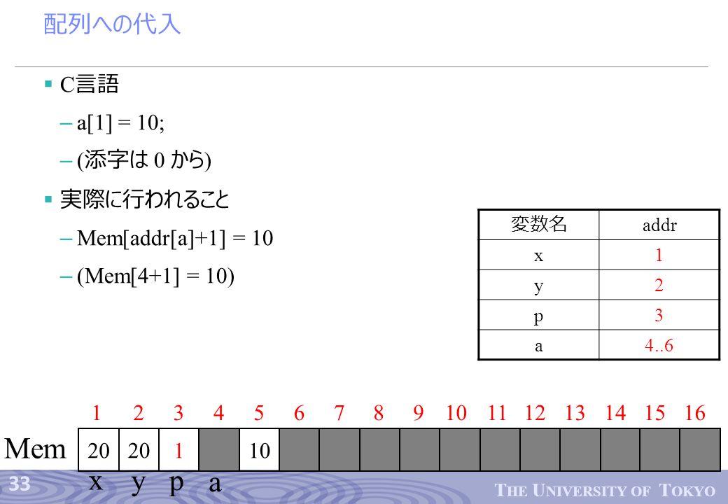 33 T HE U NIVERSITY OF T OKYO 配列への代入  C 言語 – a[1] = 10; – ( 添字は 0 から )  実際に行われること – Mem[addr[a]+1] = 10 – (Mem[4+1] = 10) 12345678910 20110 1112 Mem 13141516 x yp 20 変数名 addr x1 y2 p3 a4..6 a