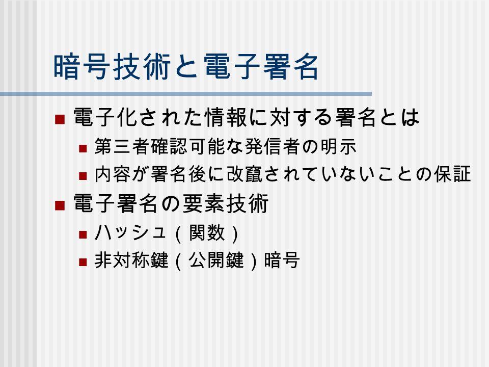 暗号技術と電子署名 電子化された情報に対する署名とは 第三者確認可能な発信者の明示 内容が署名後に改竄されていないことの保証 電子署名の要素技術 ハッシュ(関数) 非対称鍵(公開鍵)暗号