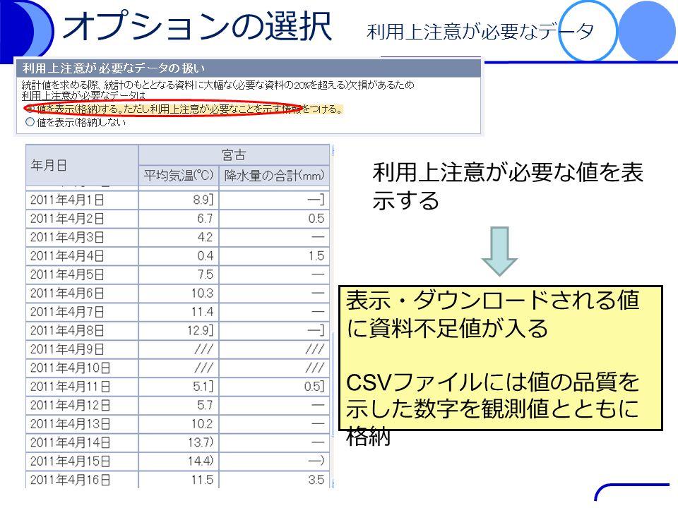 オプションの選択 利用上注意が必要なデータ 利用上注意が必要な値を表 示する 表示・ダウンロードされる値 に資料不足値が入る CSV ファイルには値の品質を 示した数字を観測値とともに 格納