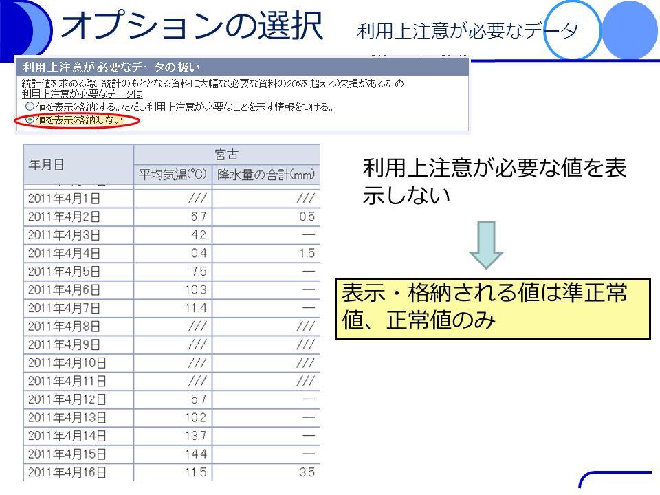 オプションの選択 利用上注意が必要なデータ 利用上注意が必要な値を表 示しない 表示・格納される値は準正常 値、正常値のみ