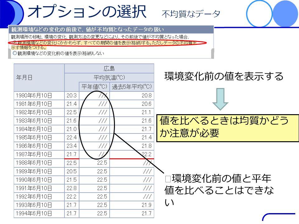 オプションの選択 不均質なデータ 環境変化前の値を表示する ※環境変化前の値と平年 値を比べることはできな い 値を比べるときは均質かどう か注意が必要
