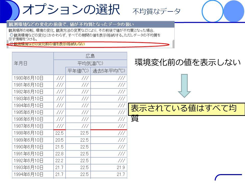 オプションの選択 不均質なデータ 環境変化前の値を表示しない 表示されている値はすべて均 質