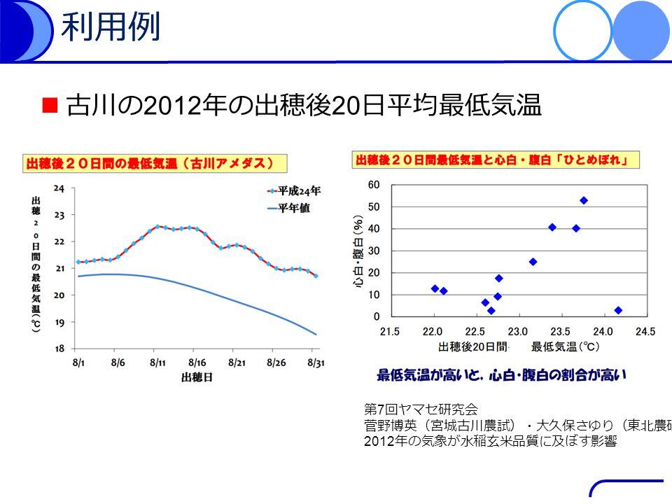 利用例 古川の 2012 年の出穂後 20 日平均最低気温 第 7 回ヤマセ研究会 菅野博英(宮城古川農試)・大久保さゆり(東北農研) 2012 年の気象が水稲玄米品質に及ぼす影響