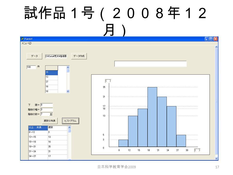 試作品1号(2008年12 月) 日本科学教育学会 2009 17