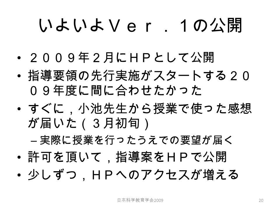 いよいよVer.1の公開 2009年2月にHPとして公開 指導要領の先行実施がスタートする20 09年度に間に合わせたかった すぐに,小池先生から授業で使った感想 が届いた(3月初旬) – 実際に授業を行ったうえでの要望が届く 許可を頂いて,指導案をHPで公開 少しずつ,HPへのアクセスが増える 日本科学教育学会 2009 20