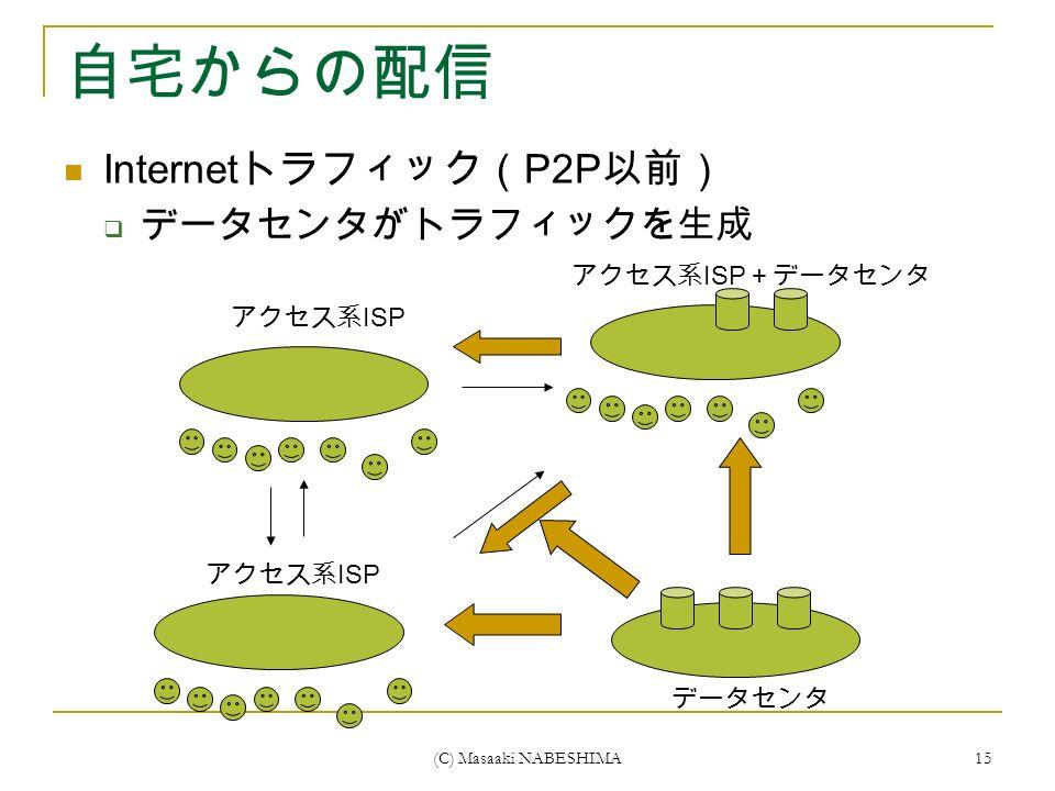 (C) Masaaki NABESHIMA 15 自宅からの配信 Internet トラフィック( P2P 以前)  データセンタがトラフィックを生成 データセンタ アクセス系 ISP アクセス系 ISP +データセンタ