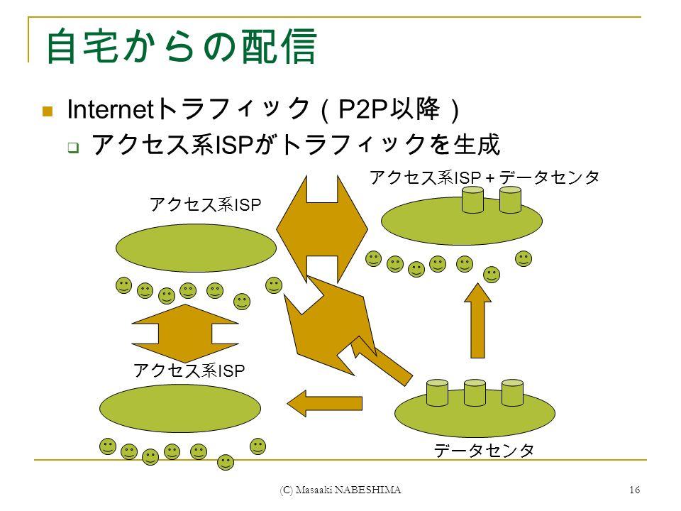 (C) Masaaki NABESHIMA 16 自宅からの配信 Internet トラフィック( P2P 以降)  アクセス系 ISP がトラフィックを生成 データセンタ アクセス系 ISP アクセス系 ISP +データセンタ