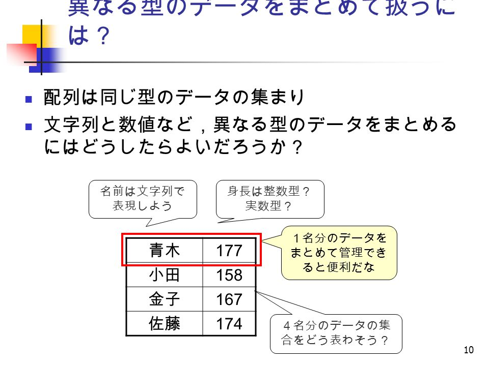10 異なる型のデータをまとめて扱うに は? 配列は同じ型のデータの集まり 文字列と数値など,異なる型のデータをまとめる にはどうしたらよいだろうか? 名前は文字列で 表現しよう 身長は整数型? 実数型? 4名分のデータの集 合をどう表わそう? 1名分のデータを まとめて管理でき ると便利だな 青木 177 小田 158 金子 167 佐藤 174